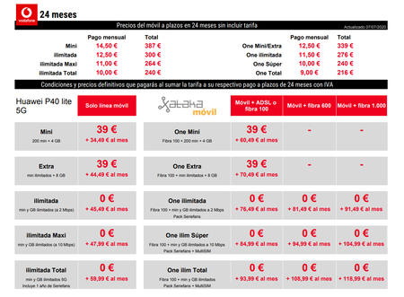 Precios Huawei P40 Lite 5g Con Pago A Plazos Y Tarifas Vodafone