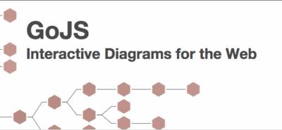 Go.js una librería para HTML5 Canvas