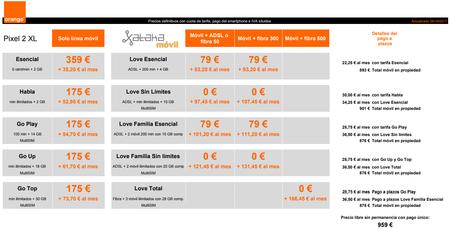 Precios Google Pixel 2 Xl Con Tarifas Orange