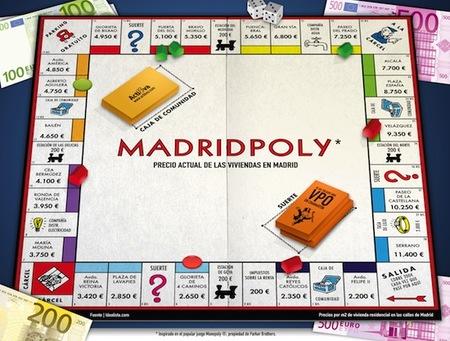 Madridpoly, 11.400 euros el metro cuadrado en la calle Serrano (infografía)