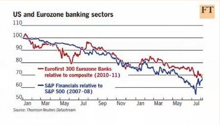 Así se desploma un sistema financiero basado en la usura y el engaño