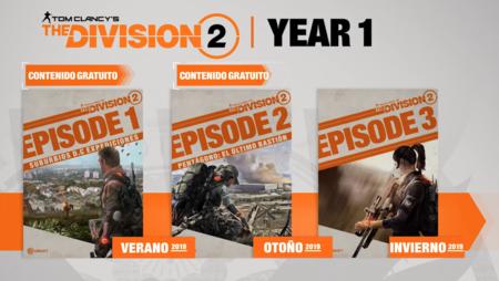 The Division 2 Episodios