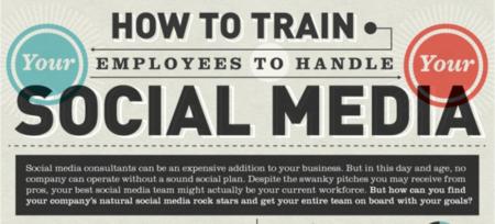 Cómo capacitar a los empleados a manejar los medios sociales de una empresa, Infografía