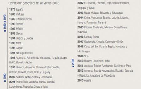 Zara tiendas apertura internacional
