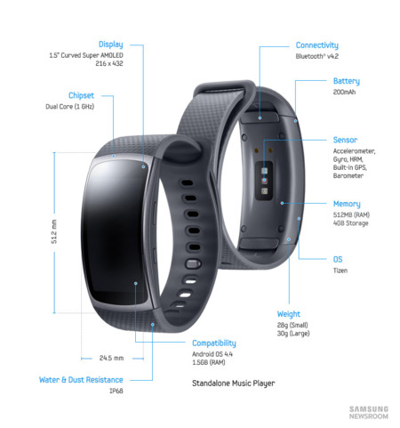 Samsung Gear Fit 2 Specs