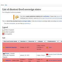Hay una apasionadísima discusión en Wikipedia sobre si Cataluña ha sido independiente 8 segundos o no