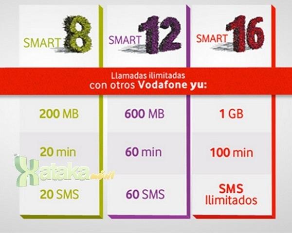 Tarifas Vodafone YU para smartphone prepago