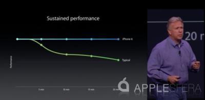 Apple desvela los chips A8 y M8 para el iPhone 6