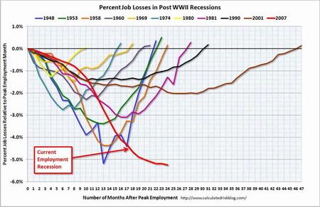 Frente a frente con la mayor crisis de la historia