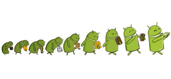 Android Evolución