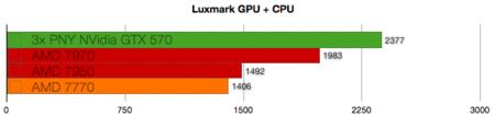 AMD 7770 Benchmarks