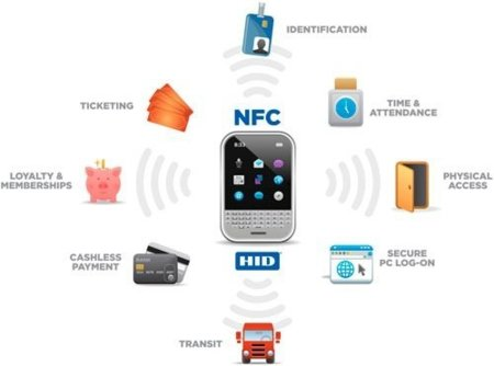 near field communications chip nfc