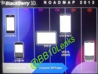 ¿Qué nos preparará Blackberry para este año?