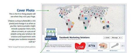 """Las normas que Facebook impone para las """"portadas"""" del nuevo Timeline para empresas"""