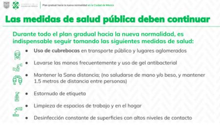 Medidas Higiene Protocolo Covid19