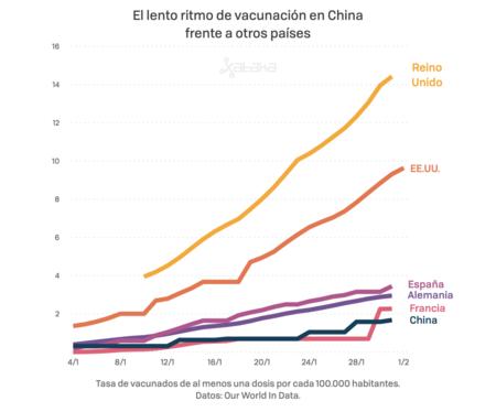 Vacunacio N En China 002