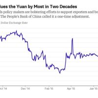 De una sola estocada, China asusta a Asia, la Fed y el BCE: devalúa el yuan