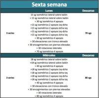 Apúntante al reto de abdominales isométricos: Semana 6 (VIII)