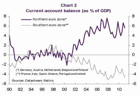 Porfías de Angela Merkel amplifican el ciclo recesivo y dividen a Europa