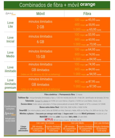 Nuevas Tarifas Orange Love Con Fibra Y Movil En Febrero De 2020