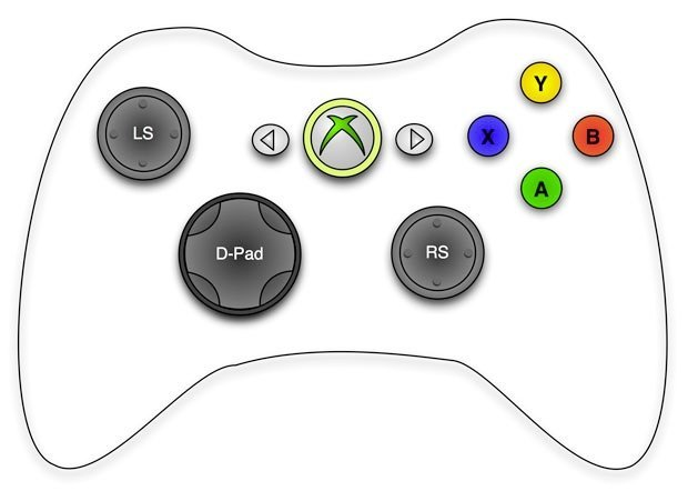 rumor nuevo mando Xbox 360