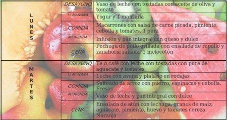 Tu dieta semanal con Vitónica (LXXXIII): Evita los snacks comerciales