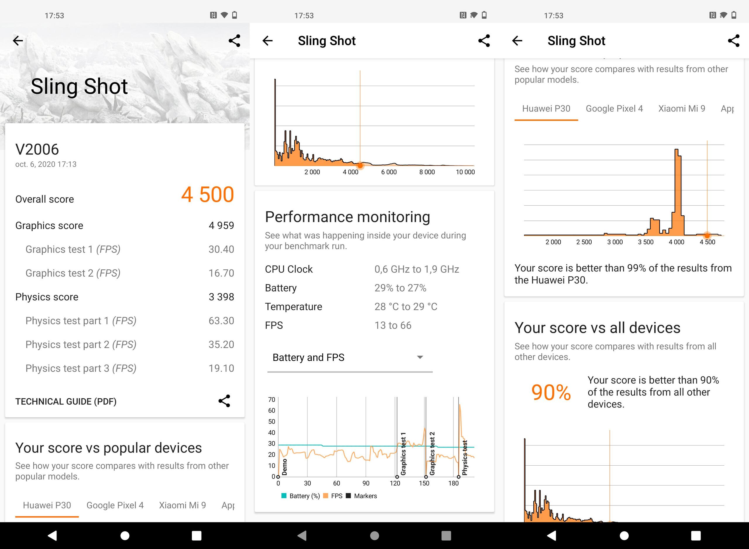 Foto de Vivo X51 5G, benchmarks (1/4)