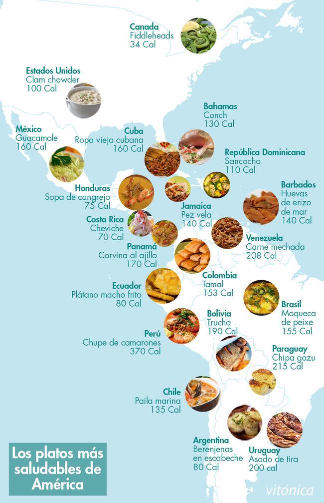 platos-saludables-vacaciones