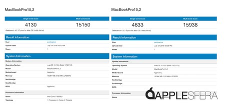 Macbook Pro 13 Geekbench Antes