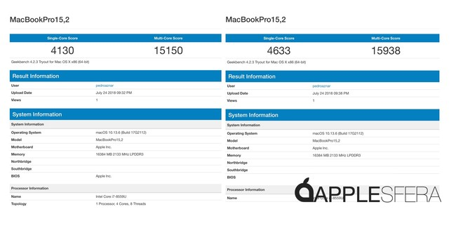 Macbook Pro trece Geekbench Antes