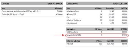 Factura DictaSMS Vodafone