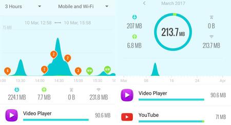 GlassWire es la aplicación más bonita para ver el uso de red y controlar tus datos