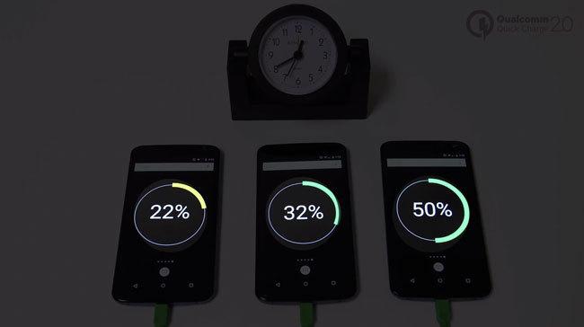 Así es como funciona Quick Charge 2.0, la carga rápida que promueve Qualcomm