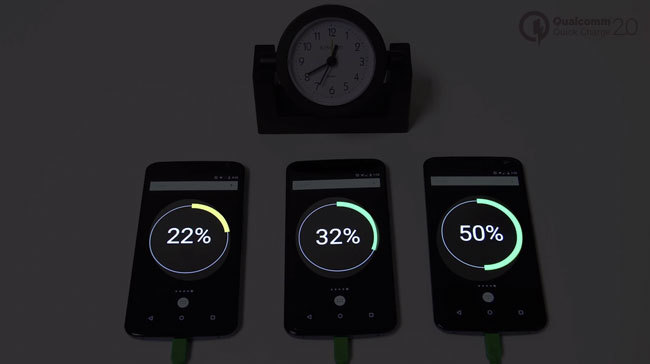 Qualcomm Quick Charge 2.0 Demo