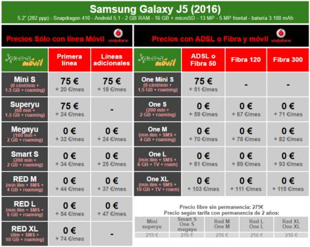 Precios Samsung Galaxy J5 2016 Con Tarifas Vodafone