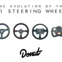 Este vídeo nos muestra cómo han evolucionado los volantes de los Fórmula 1 desde 1957