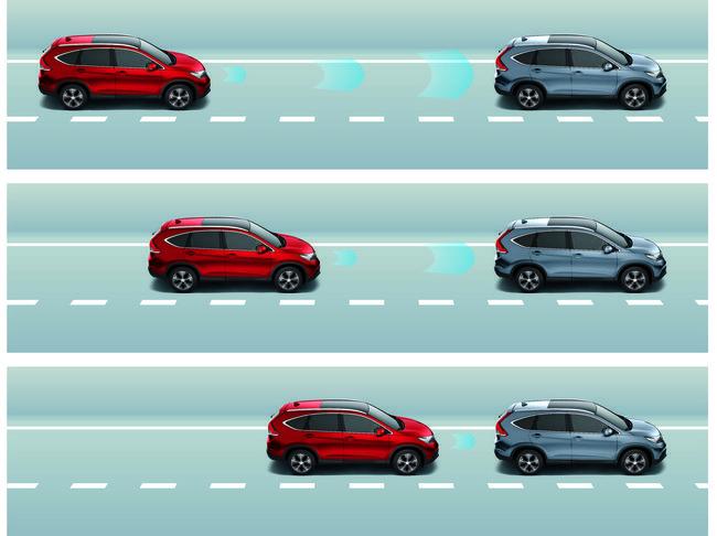 CMBS en el Honda CR-V