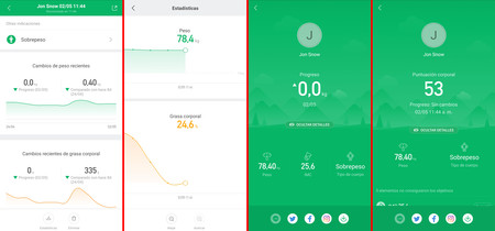 Xiaomi Mi Body Composition Scale, análisis: review con características y precio