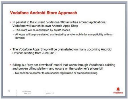 Android Apps Shop, nueva tienda de aplicaciones Android de Vodafone