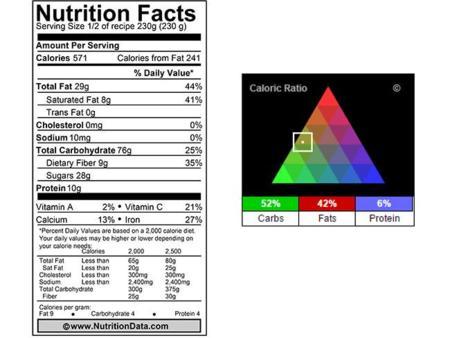 Infonutricional7