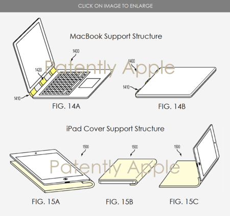 Patente Material Flexible Macbook