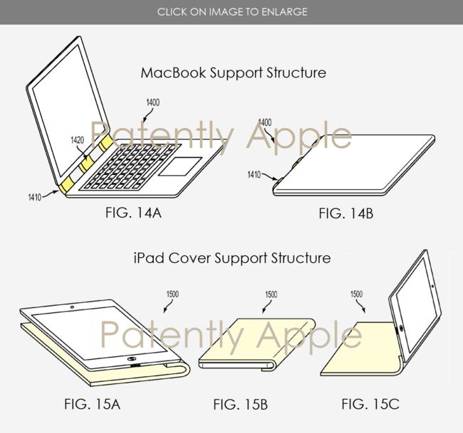 Patente Material Flexible Macbook