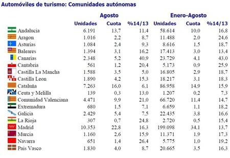 comunidades-ventas-agosto-2014-1.jpg