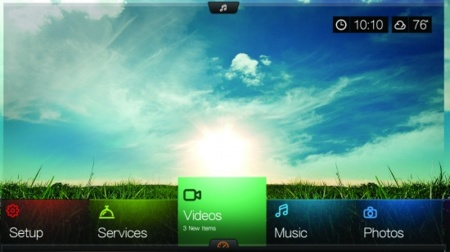 Discos duros multimedia: ventajas de los streamers de contenido