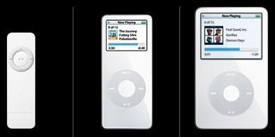 Posibles problemas con el iPod y soluciones