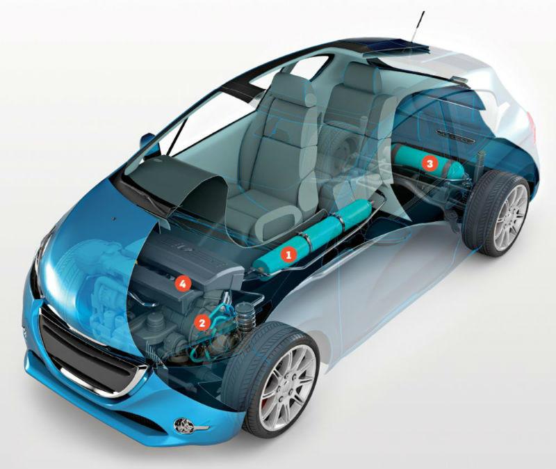 Ni diesel ni etanol: Estos son los combustibles más raros y alternativos para autos