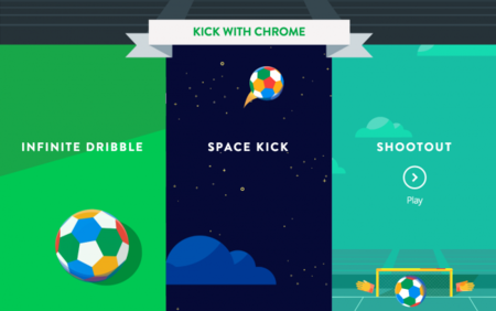 Kick with Chrome, minijuegos colaborativos de Chrome sobre fútbol