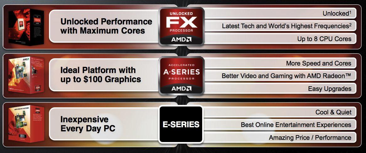 Foto de AMD Fusion 'Trinity' (18/25)