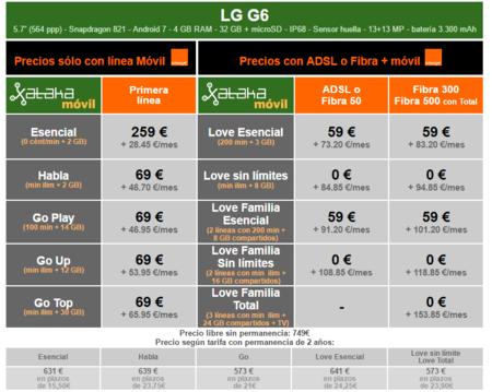 Precios Lg G6 Con Pago A Plazos Y Tarifas Orange
