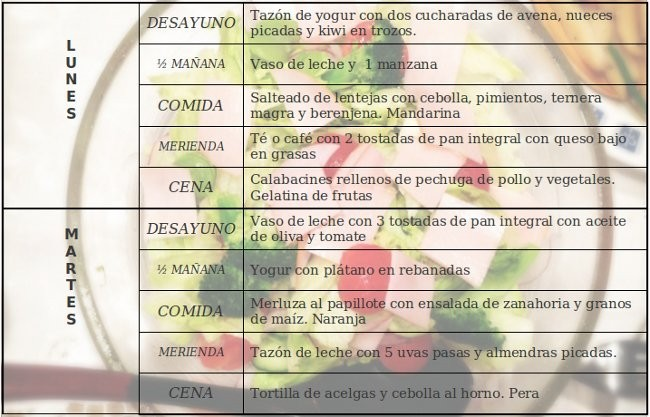 Dieta sin carbohidratos menu